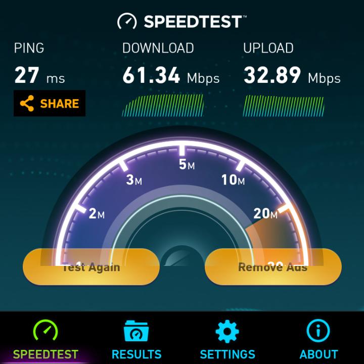 Скорость мобильного интернета в Питере